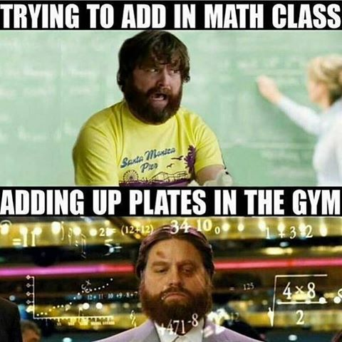 Image result for CrossFit Plate Math